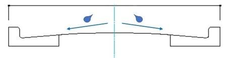 道路の断面図。道路が一番高く、水は両サイドの水に流れる。