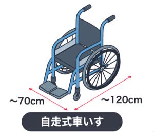 【画像】現在の自走式車椅子の絵