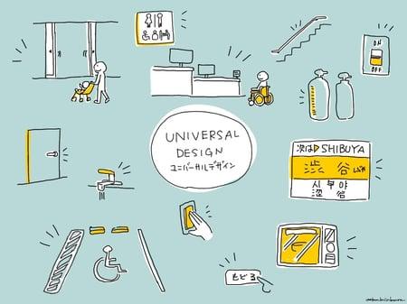 画像 ユニバーサルデザインのイメージ