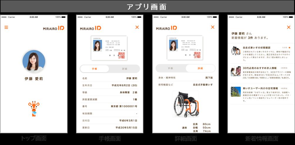 ヒューマックスシネマが運営する4つの映画館で、障害者手帳アプリ「ミライロID」が使えるようになります!