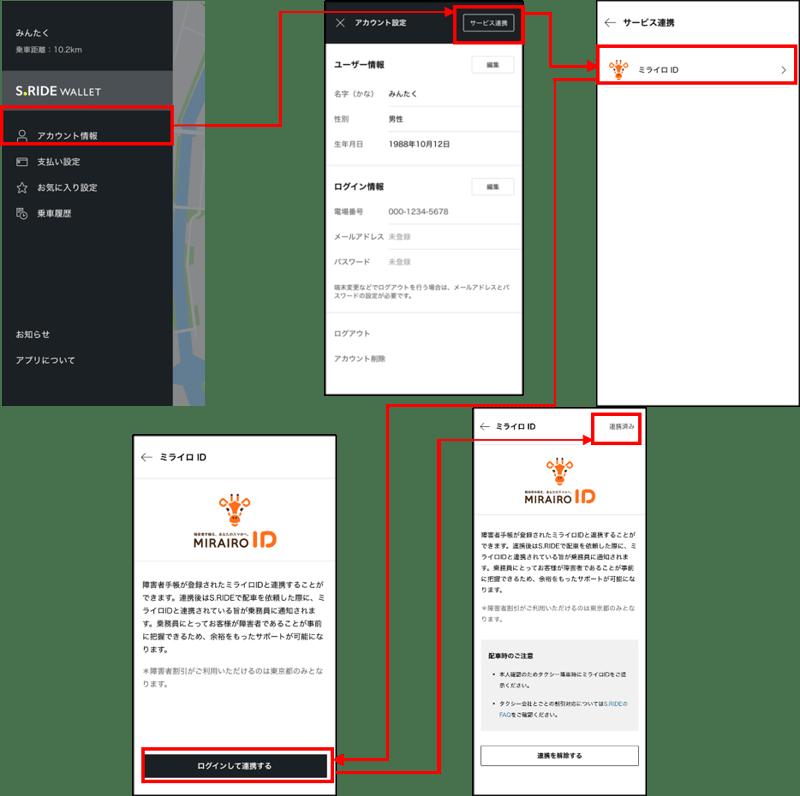 S.RIDEの「アカウント情報」から「サービス連携」を選択し、「ミライロID]を選ぶ。「ログインして連携する」を押すと連携できます。