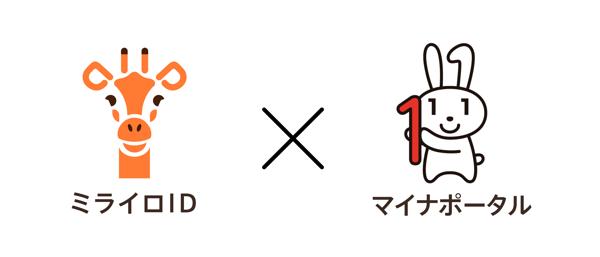 ミライロIDとマイナポータルのロゴマーク