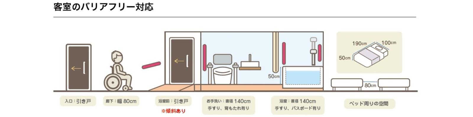 画像 客室の断面図