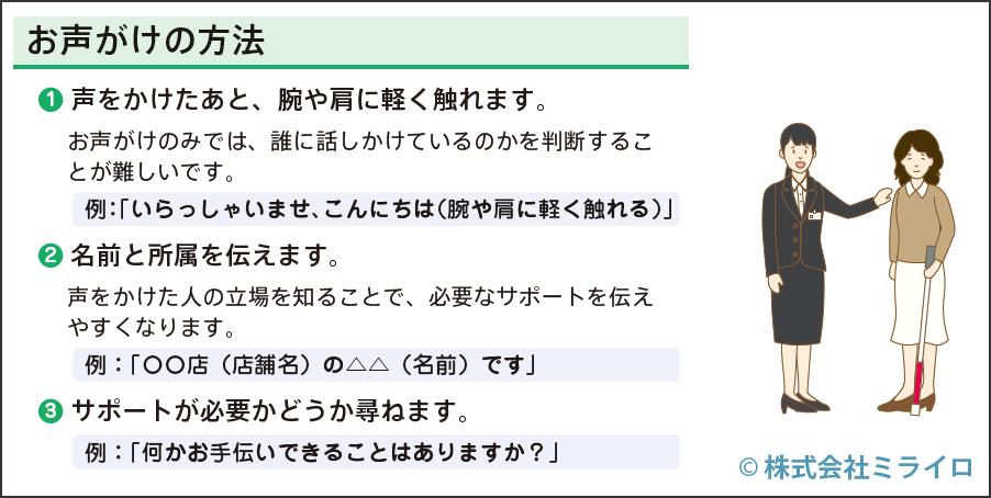 マニュアル内にある、お声がけ方法のページ写真